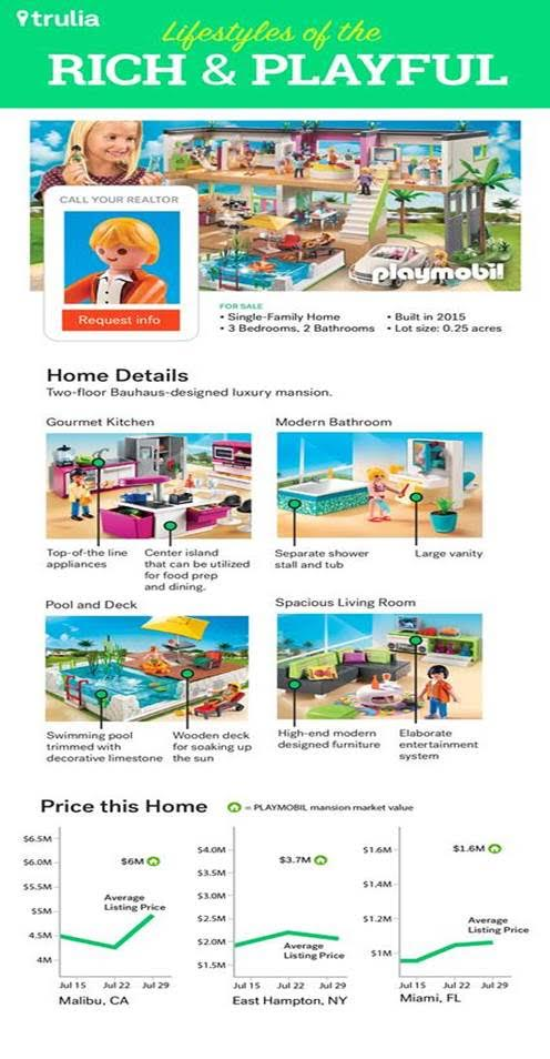 playmobil trulia house